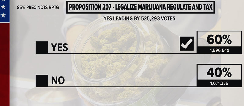 Arizona Prop 207 Recreational Marijuana